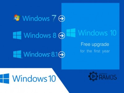 Como atualizar o Windows 7, 8 e 8.1 para Windows 10 Final | http://professorramos.com